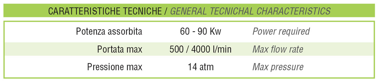 caratteristiche-tecniche-pompe-asse-orizzontale