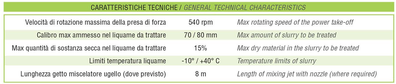 caratteristiche-tecniche-pompe-cardano
