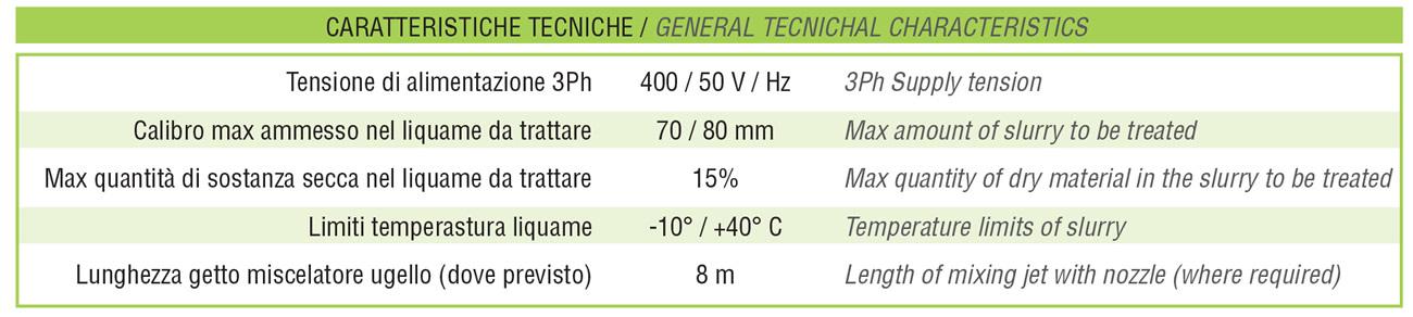 caratteristiche-tecniche-pompe-immersione