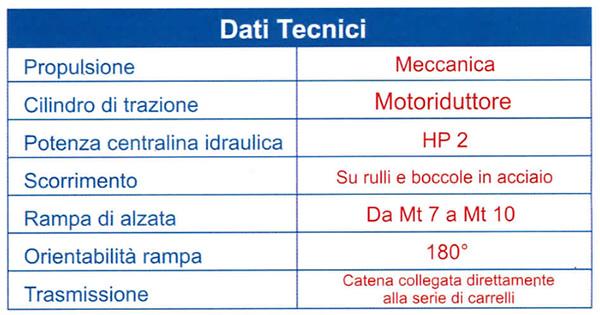 dati-tecnici-G2-T