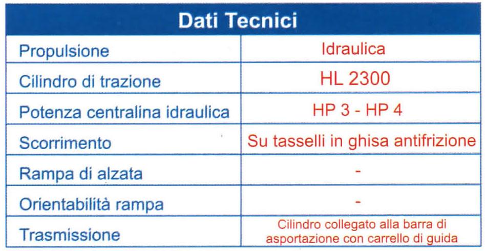 dati-tecnici-ch-37