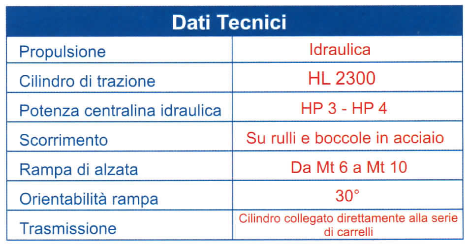 dati-tecnici-ht-710